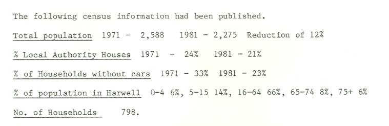 Census information 1971 and 1981